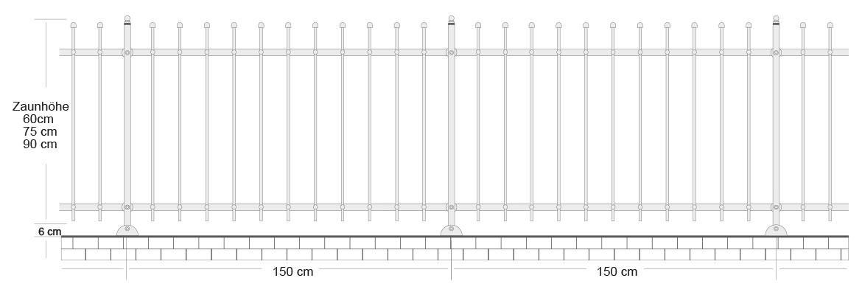 Zaun Gartenmauer Montage