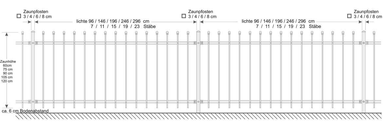 Selbstbauzaune Zaun Selber Bauen Seiler Zaun Design